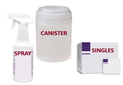 Infection Control Anxiety Acceptable Alternatives To Critical
